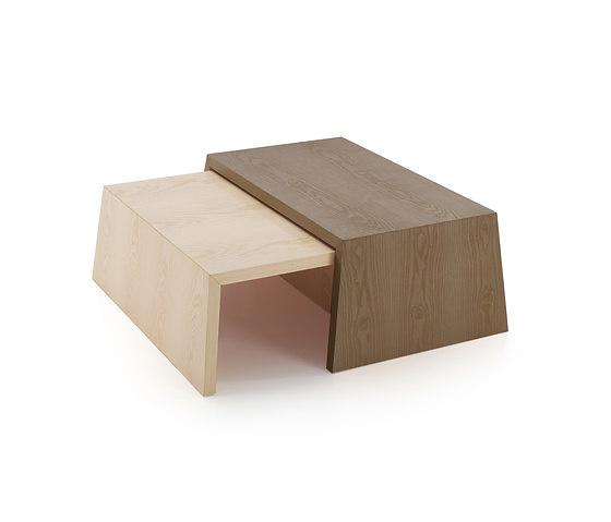 Dsignio Par Table