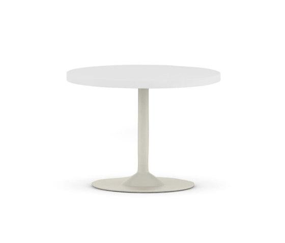 Nurus Tau Table