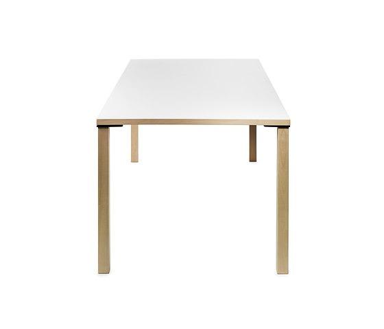 Åke Axelsson Akustik Table