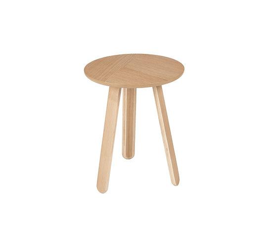 GamFratesi Paper Table
