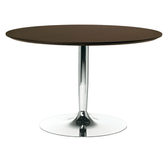 S.T.C. Planet Table